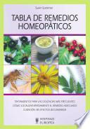 Tabla De Remedios Homeopáticos